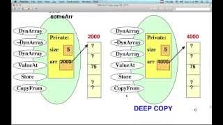 Object-Oriented Programming In C++ - Lecture 15