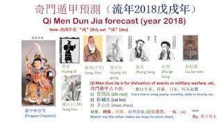 Nonton 2018          Wu Xu    Year     Qi Men Dun Jia Forecast  English   Http   Limtk139 Wixsite Com Dsfengshui  Film Subtitle Indonesia Streaming Movie Download
