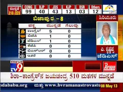 TV9 LIVE - TV9 Live: Nimma Thirpu: [Part 7] : Counting of Votes {Karnataka Assembly Elections 2013 Results}.......,Live Updates..., Karnataka, Assembly,Elections,2013,P...