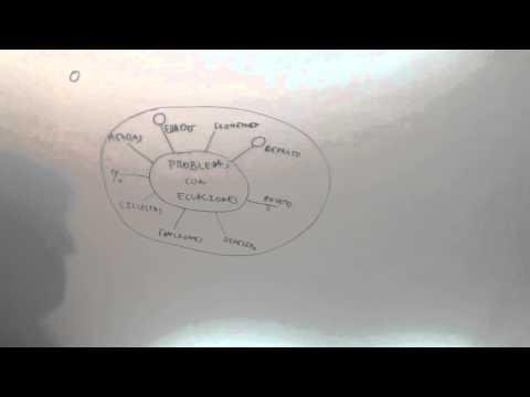 Tipos de problemas de ecuaciones Masa critica para aprender Matematicas Academia Usero Estepona