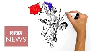 Video La Marseillaise: 'The Greatest National Anthem in the World, Ever' - BBC News MP3, 3GP, MP4, WEBM, AVI, FLV Mei 2017