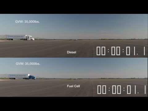 Miten kiihtyy vetyrekka verrattuna perinteiseen dieseliin?