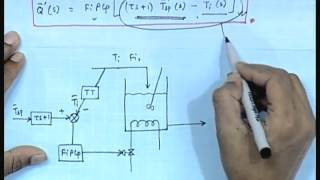 Mod-01 Lec-34 Lecture-34-Advanced Control Schemes (Contd...4)