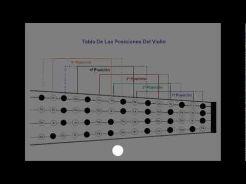 VIDEO DE LAS 5 PRIMERAS POSICIONES DEL VIOLÍN.