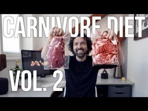 Carnivore Diet vol. 2 - Co přesně jím, jak hodně, jak často a za kolik?