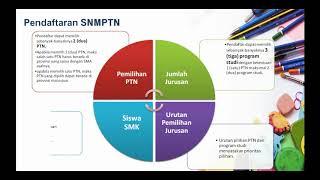 Download Video TATA CARA PENDAFTARAN SNMPTN DAN SBMPTN 2018 MP3 3GP MP4