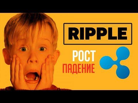 Новости Riррlе и прогноз ХRР на конец мая  РОСТ или ПАДЕНИЕ Рипл Фьючерсы биткоин - DomaVideo.Ru