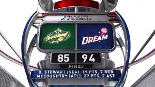 McCoughtry's 37 Points Leads Dream Past Storm by WNBA