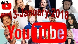 Today's Most Viewed Music Videos on Youtube, 13 Jan 2018,  #3