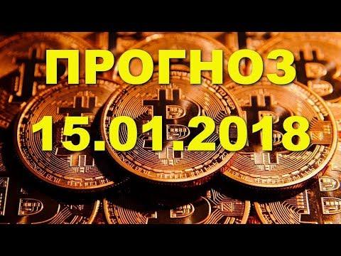 BTC/USD — Биткойн Bitcoin прогноз цены / график цены на 15.01.2018 / 15 января 2018 года