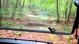 7. Test-Drive of the Gator