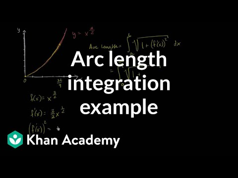 length - Arc length integration example More free lessons at: http://www.khanacademy.org/video?v=OhISsmqv4_8.
