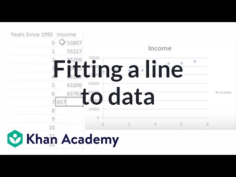 Fitting a line to data | Regression | Probability and Statistics | Khan Academy