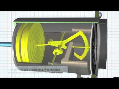 How It works Altimeter