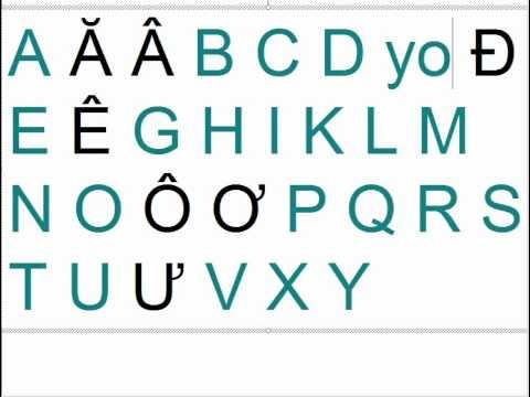 Learn Vietnamese Lesson 1: The Alphabet