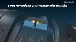 MICHELIN CrossClimate + : Vysokovýkonné lamely pre bezpečnosť (slovenčina)