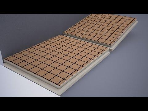 comment poser de l'isolant sous toiture