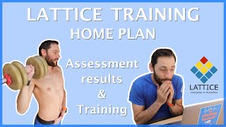Lattice Home Training Plan - The results are back! by The Climbing Nomads