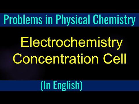 Physikalische Chemie: Elektrochemie-Konzentration Zell-unlösliches Salz