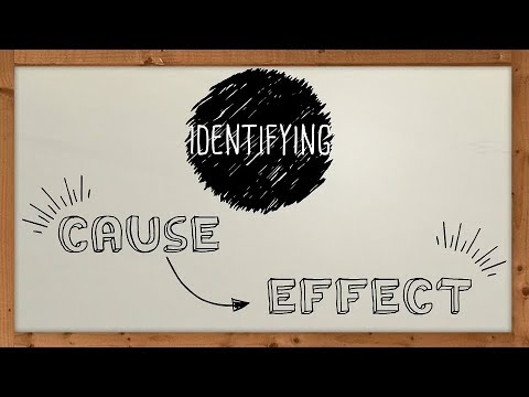 Cause and Effect | Reading Strategies | EasyTeaching