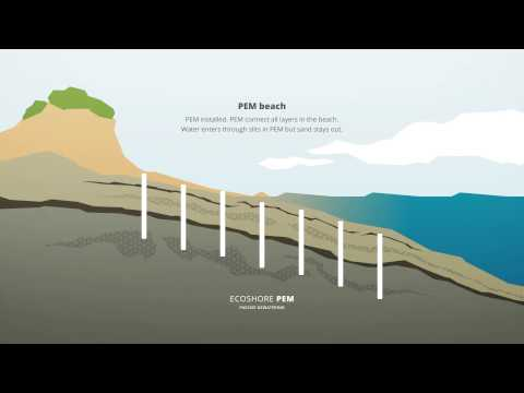 PEM - Passive Dewatering for Beach Erosion Control