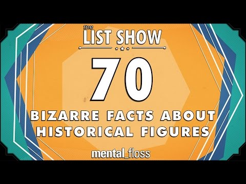 70 Bizarre Facts about Historical Figures