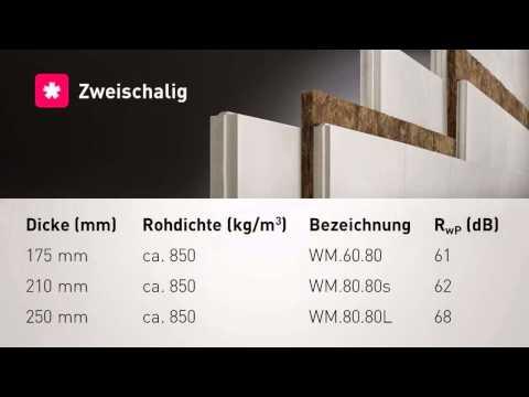 Schallschutz mit Gips-Wandbauplatten 014