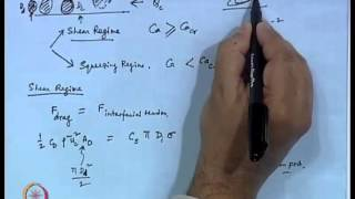 Mod-33 Lec-33 Immiscible Flow In Microchannel (contd.)