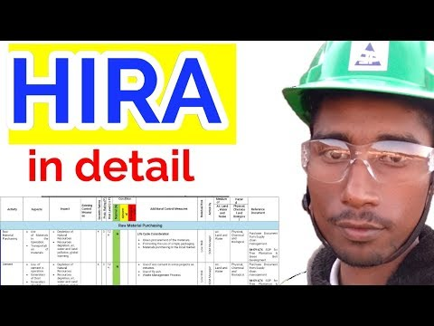(HIRA) Hazard Identification and Risk Assessment / what is Hira in hindi / Hira format PDF