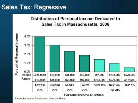 regressive tax - You have probably heard in recent news about regressive and progressive state taxes. This is a quick look at what those terms really mean. For more informati...