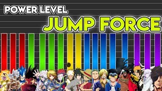 Download Video Power Level: Jump Force Charaktere | Naruto, Bleach, One Piece, Dragonball, Hunter X Hunter MP3 3GP MP4