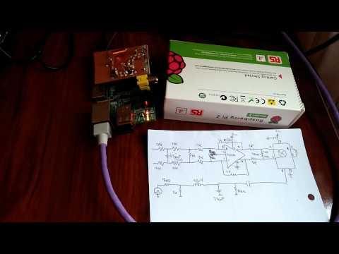 PSK31 con Raspberry Pi