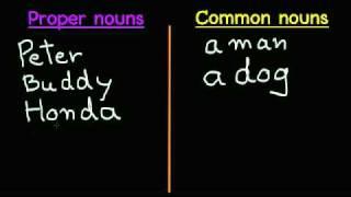 English:ประเภทของคำนาม: Proper Nouns คำนามเฉพาะ