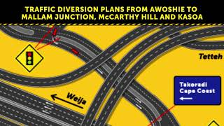 Animation on traffic diversion on the Mallam Gbawe Highway