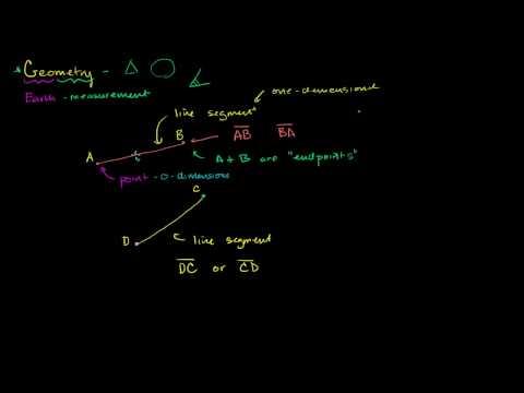 Grundlegende Sprache und Notation der Geometrie