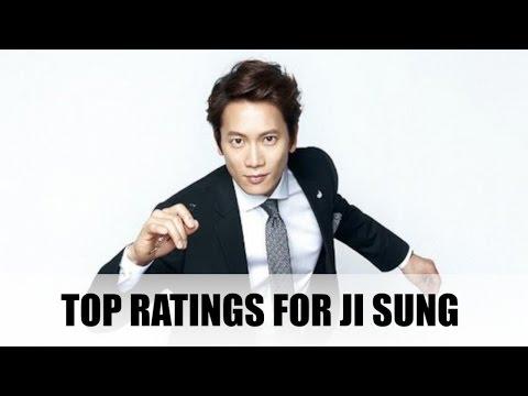 Top Ratings for Ji Sung in Defendant  | Korean Drama