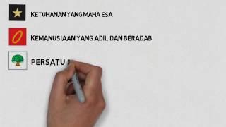 Video Arti Lambang Garuda Pancasila MP3, 3GP, MP4, WEBM, AVI, FLV Oktober 2018