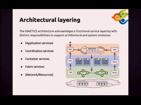 , title : 'Dynamic Hybrid Cloud Applications'