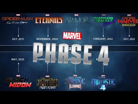 "NEW ""LEAKED"" Marvel Phase 4 Slate News Explained"