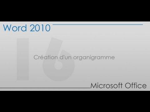 comment construire un organigramme avec word