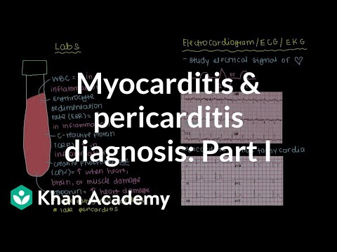 Diagnosis of myocarditis and pericarditis (part 1)