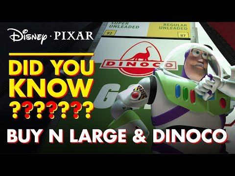 Pixar Did You Know? | Companies in Disney• Pixar Movies