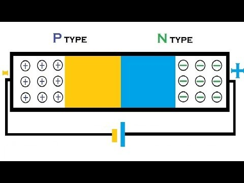 Animation | How A P N Junction Semiconductor Works | Forward Reverse Bias | Diffusion Drift Current