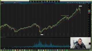 Stock Market Crash 2019 Technical Analysis