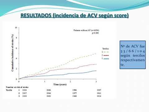 Riesgo de ACV en la Insuficiencia cardíaca crónica. Dr. Sebastián Ayuso. Residencia de Cardiología. Hospital C. Argerich. Buenos Aires