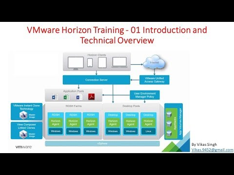 VMware Horizon Training | 01 - Introduction and Technical Overview