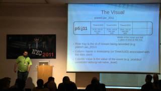 Cassandra NYC 2011: Matt Dennis - Data Modeling Workshop