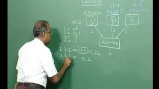 Mod-01 Lec-21 Operator And Task Assignment Continued