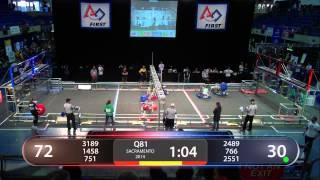 Sacramento Regional 2014 - Qualification 81