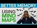 Mind Maps - How to learn vocabulary quickly, easily, and perman